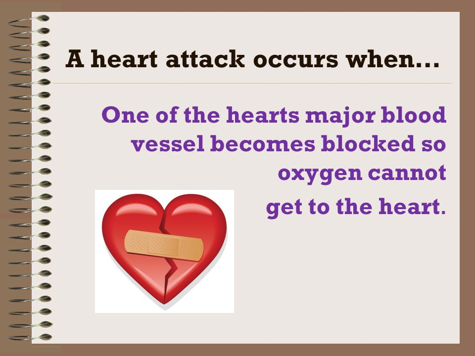 A heart attack occurs when…
