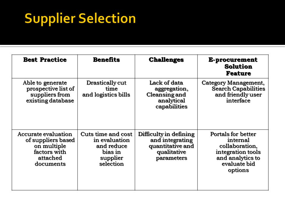 factors affecting supplier selection in procurement Problem which includes both qualitative and quantitative factors (criteria)    various problems of suppliers selection and the existing methods to solve  n  owadays, costs of purchasing of raw materials and components parts.
