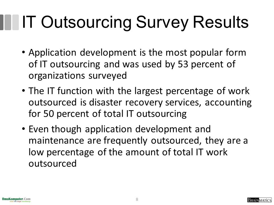 IT Outsourcing Survey Results