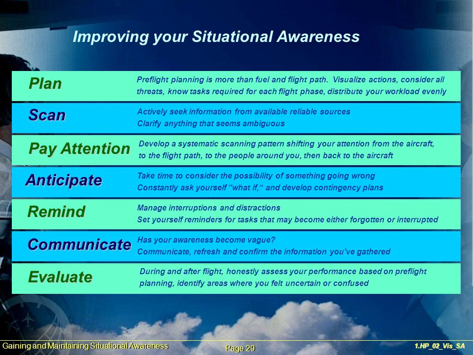 situation awareness The mission of the situation awareness (sa) branch is to improve public health emergency planning and response by analyzing critical information about many kinds of hazards that can affect public health, we turn this information into tools that leaders and responders can use to help people stay.