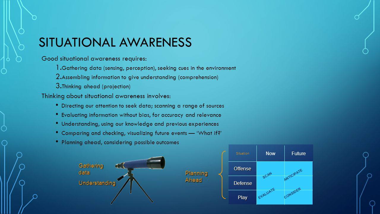 situational awareness Eventbrite - tactical intelligence international, llc presents situational  awareness & predictive analysis (sapa) training - wednesday, september 12,  2018.