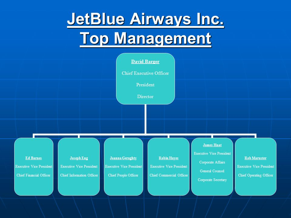 case jetblue airlines Jetblue airways ipo valuation case study help, case study solution & analysis & jetblue airways ipo valuation case solution introduction the airline was established.