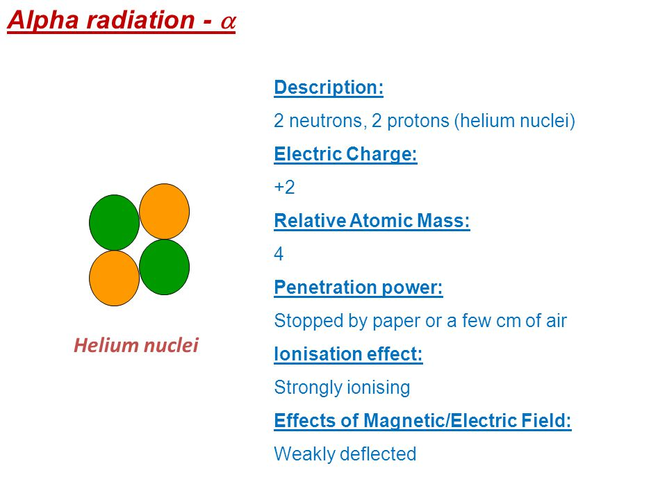 Alpha radiation -  Helium nuclei Description: