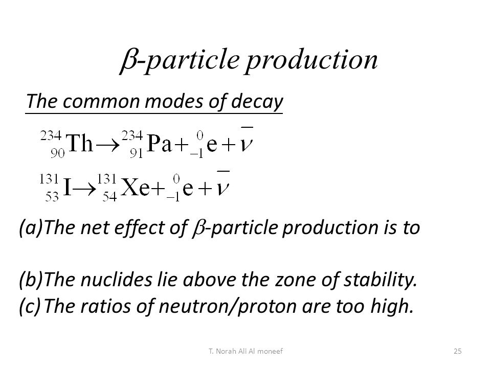 b-particle production