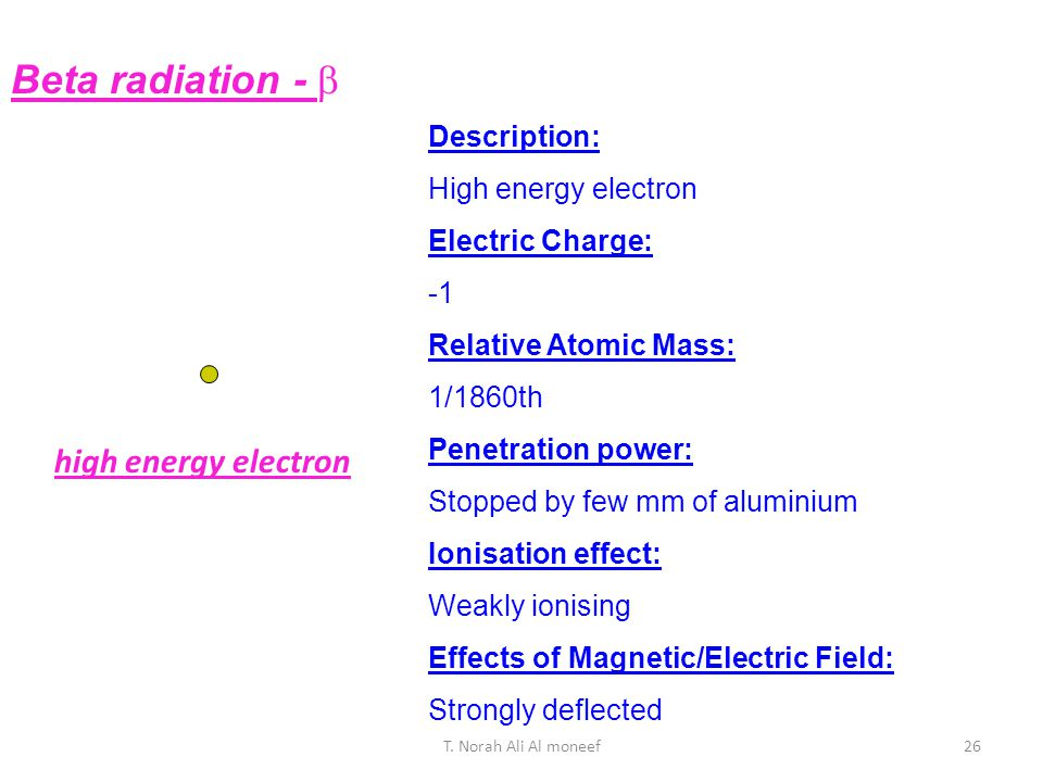 Beta radiation -  high energy electron Description: