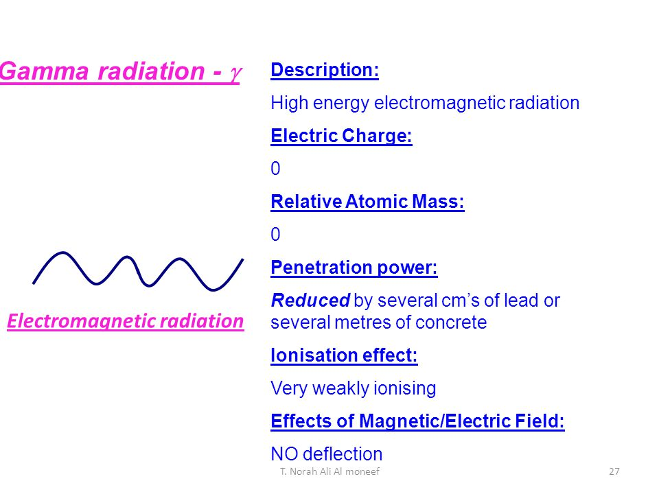 Gamma radiation -  Electromagnetic radiation Description: