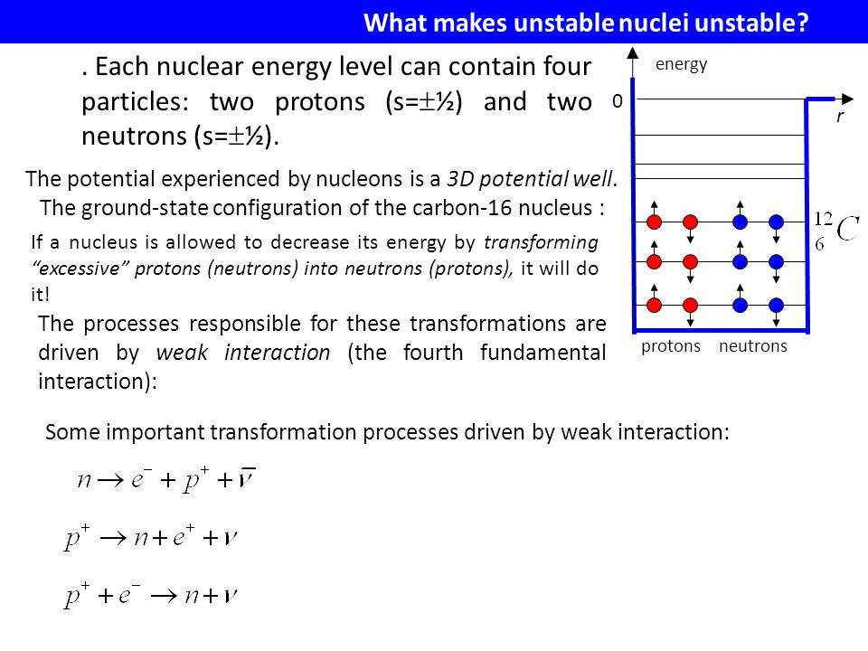What makes unstable nuclei unstable