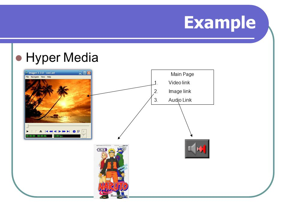 Example Hyper Media Main Page Video link Image link Audio Link