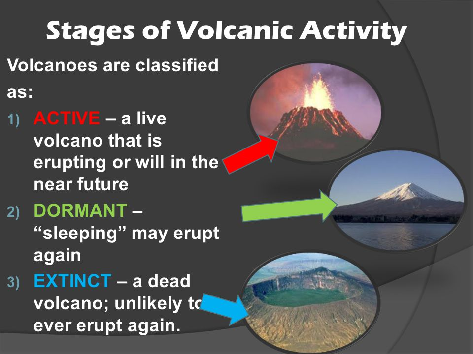 Stages of Volcanic Activity