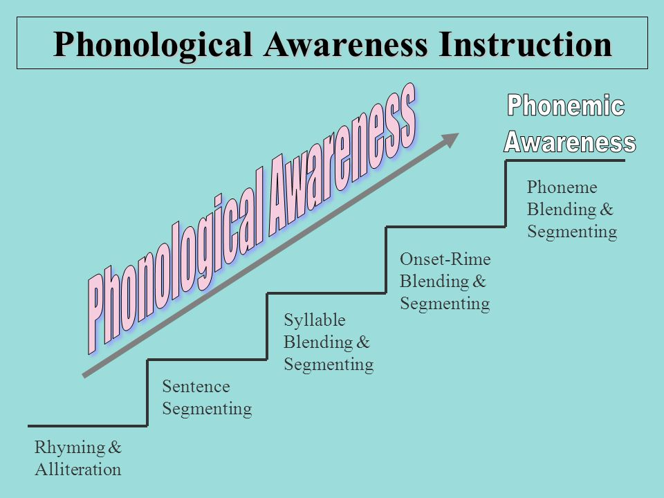 phonologica awareness Pbs kids island phonemic awareness skill games these games allow the player to practice phonemic awareness skills learn more about phonemic awareness.