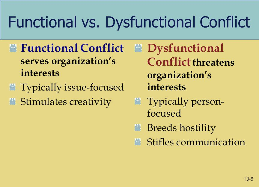 functional vs dysfunctional conflict Video: functional vs dysfunctional conflict in organizations: differences and mediation though usually people think of it as a bad thing, conflict can be a positive occurrence within an .
