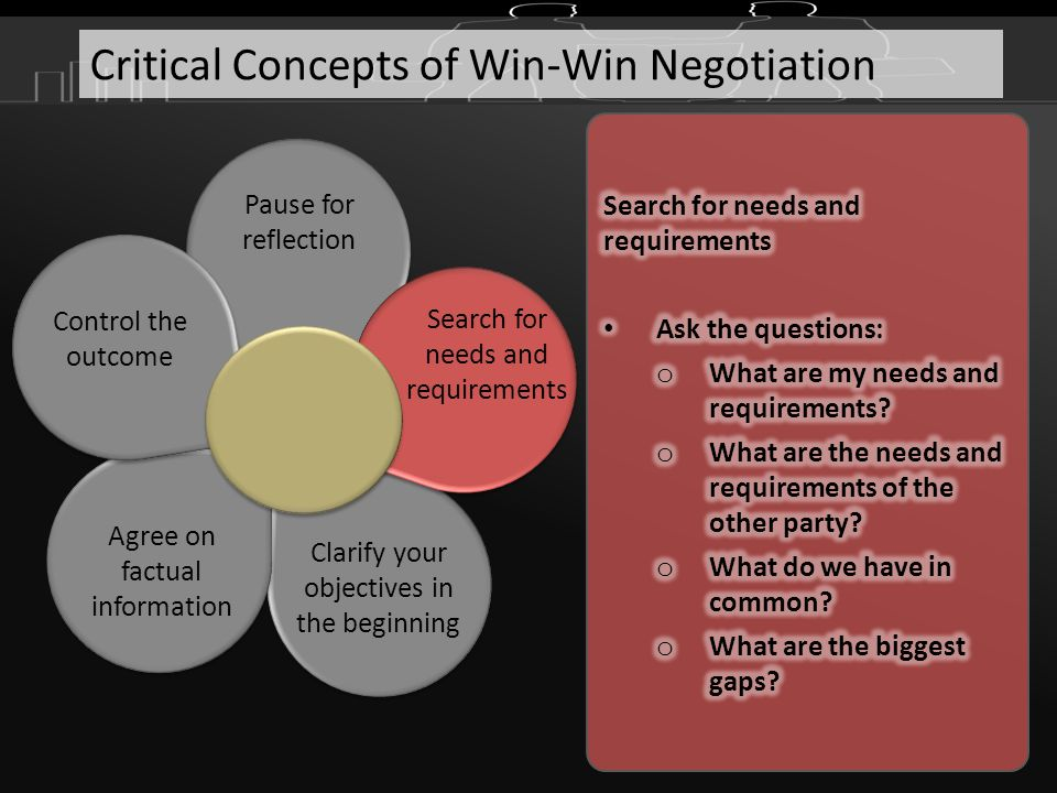 concepts of negotiation Learn the concept, stages, and elements of a successful negotiation through  interactive activities, practice applying negotiation skills to a variety of situations  in.