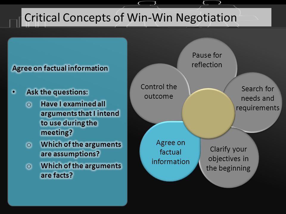 concepts of negotiation Presenting principles of negotiation from theoretical and practical perspectives, this book helps readers develop negotiating skills in both individual and collective situations.