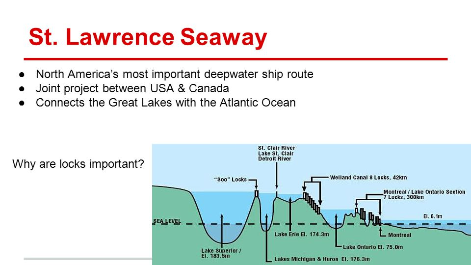 St. Lawrence Seaway North America's most important deepwater ship route. Joint project between USA & Canada.