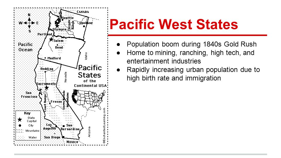Pacific West States Population boom during 1840s Gold Rush