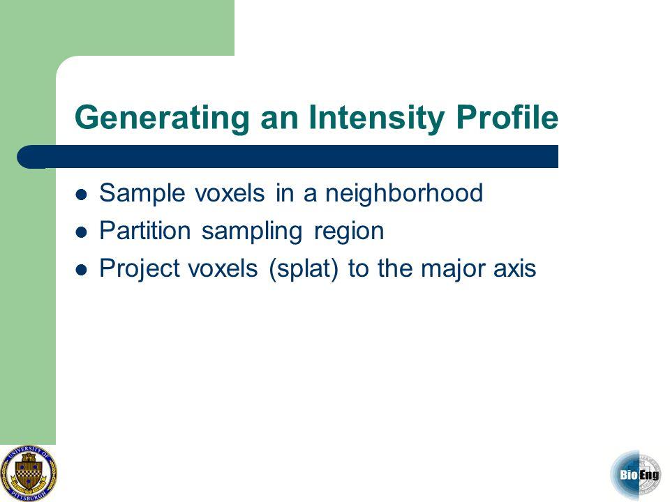 Generating an Intensity Profile