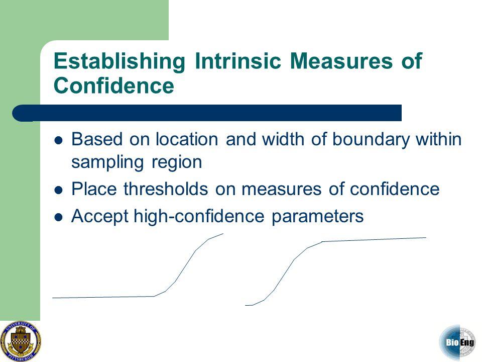 Establishing Intrinsic Measures of Confidence