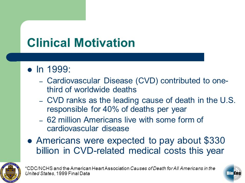 Clinical Motivation In 1999: