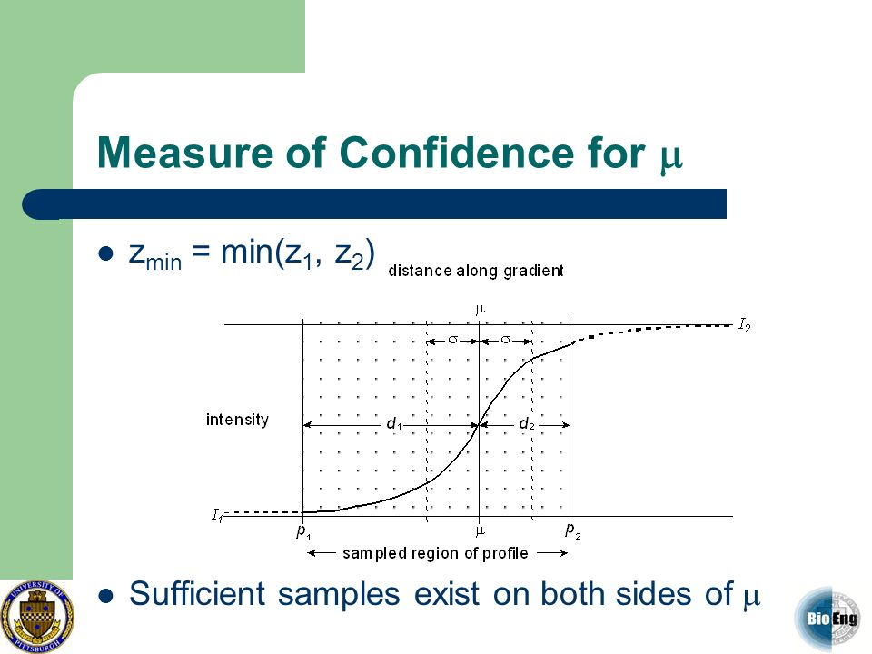 Measure of Confidence for m