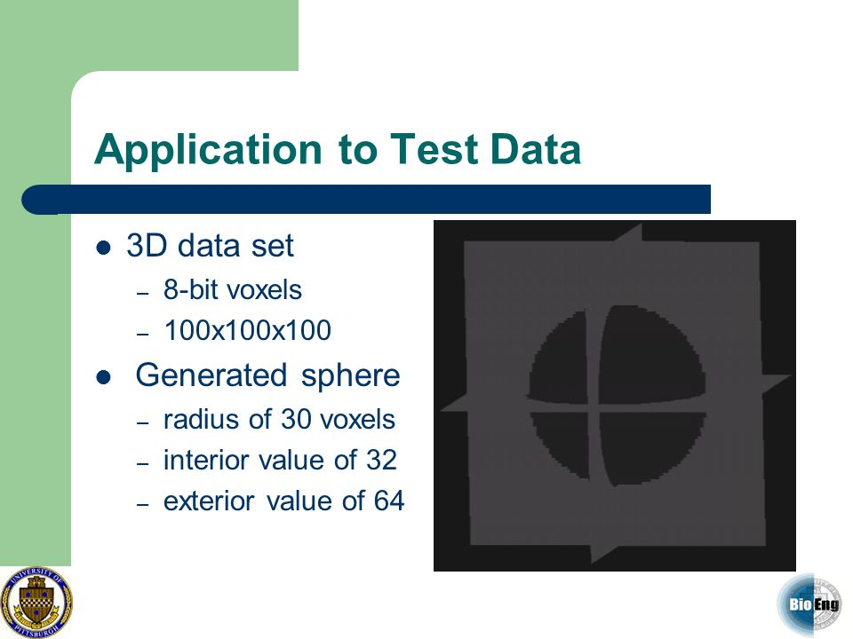 Application to Test Data