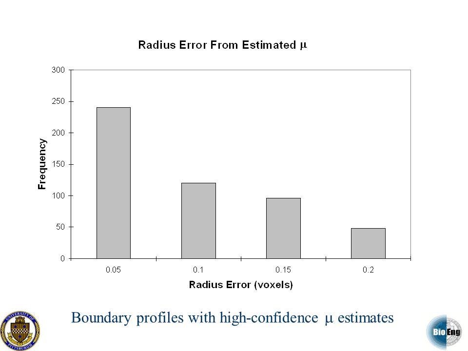 Boundary profiles with high-confidence m estimates