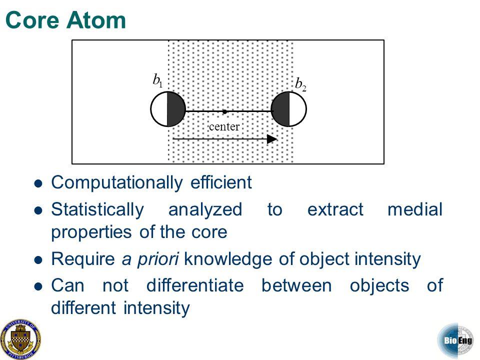 Core Atom Computationally efficient