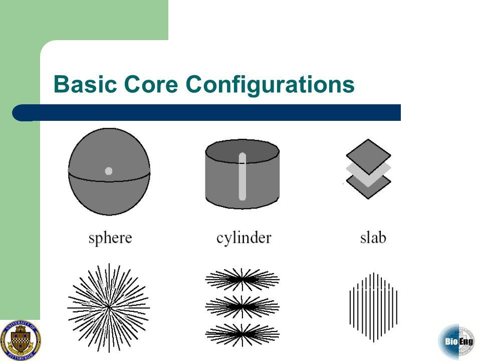 Basic Core Configurations