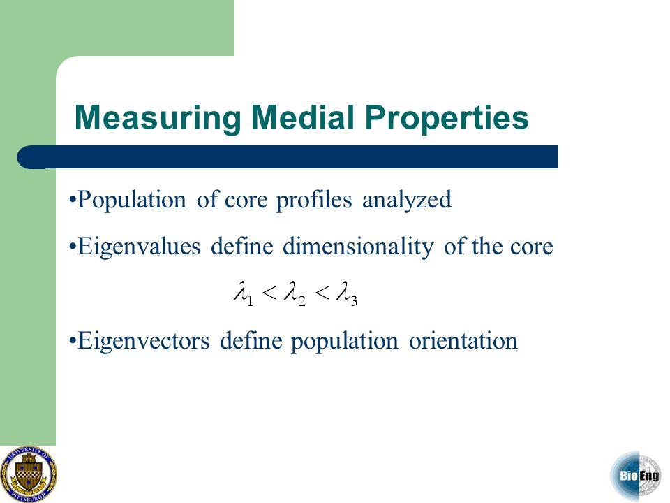 Measuring Medial Properties