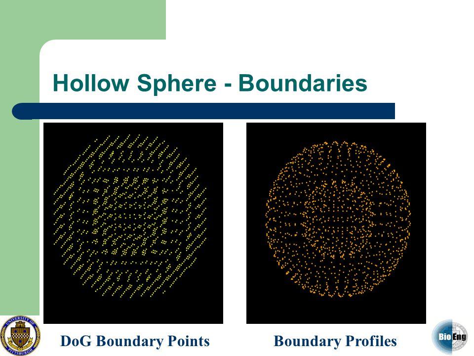 Hollow Sphere - Boundaries