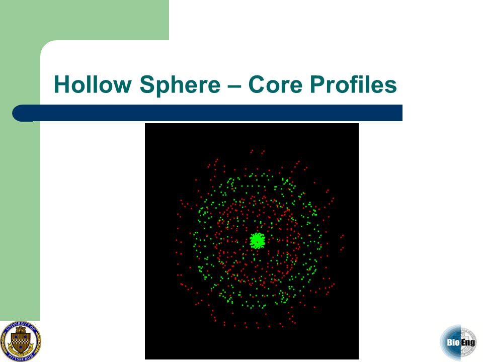 Hollow Sphere – Core Profiles