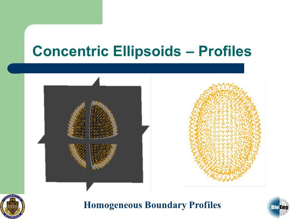 Concentric Ellipsoids – Profiles