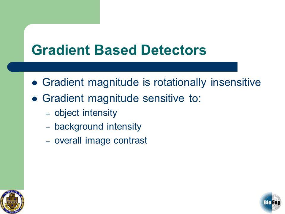 Gradient Based Detectors