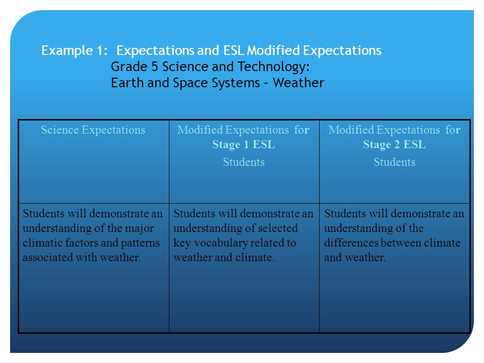 Example 1: Expectations and ESL Modified Expectations Grade 5 Science and Technology: Earth and Space Systems – Weather