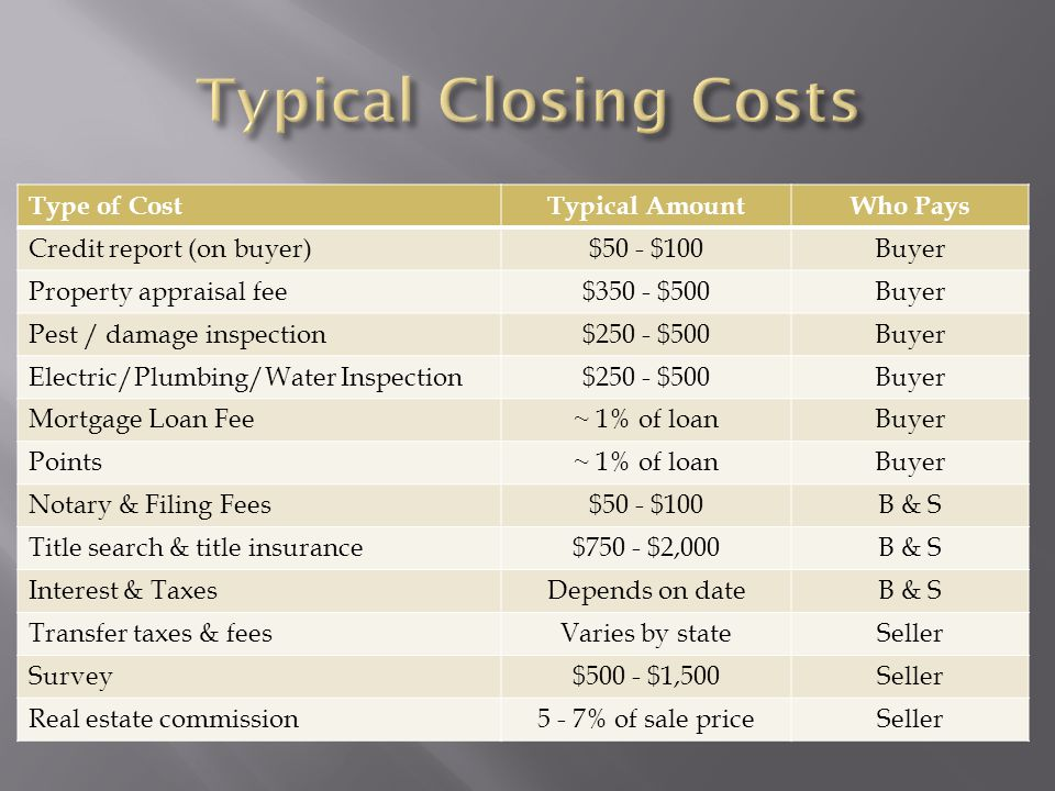 Closing Costs And Property Taxes