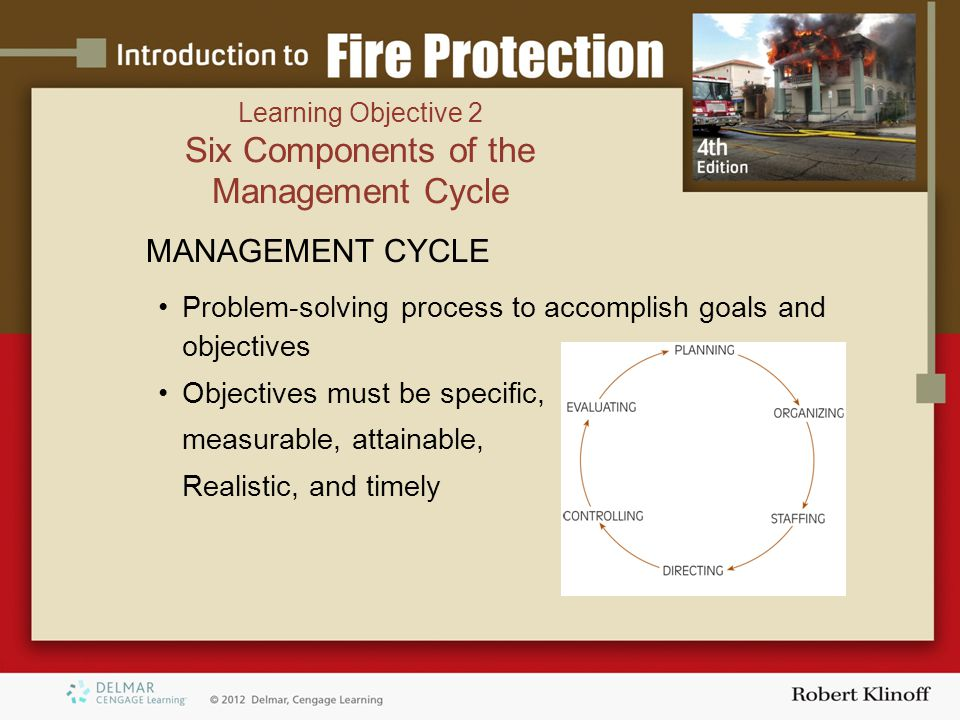 Six Components of the Management Cycle
