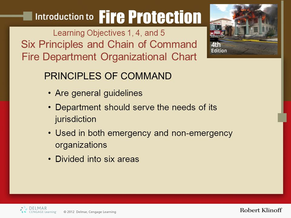 Chapter  Administration Of The Fire Department  Ppt Video Online