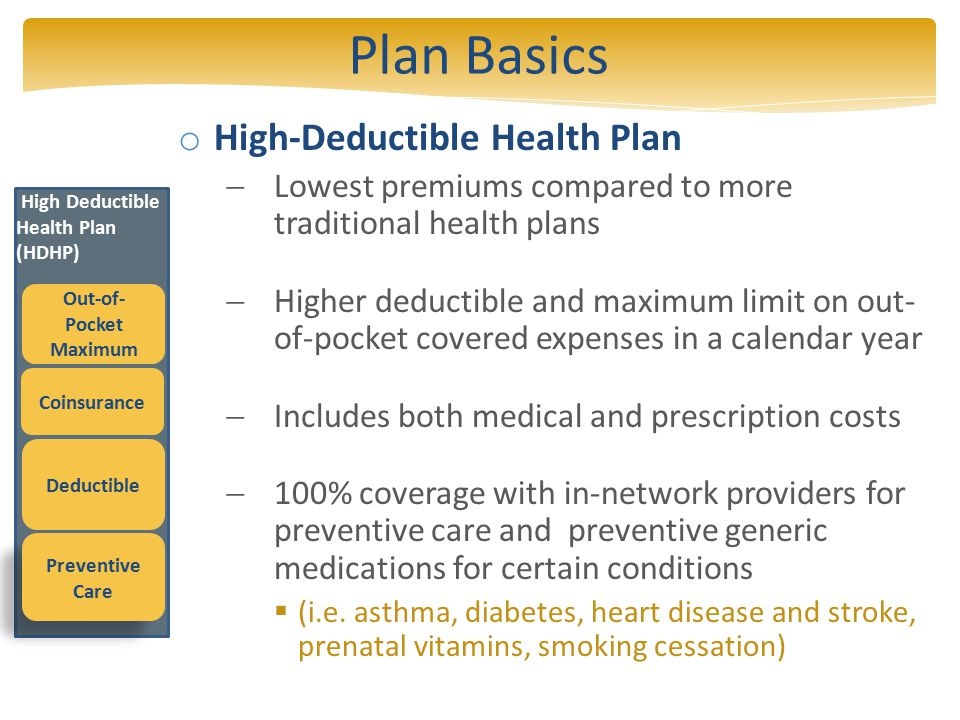 Calendar Year Health Insurance : Is a high deductible medical plan your best choice ppt