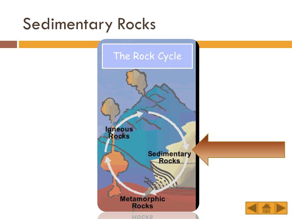 Rock Cycles Ppt Video Online Download