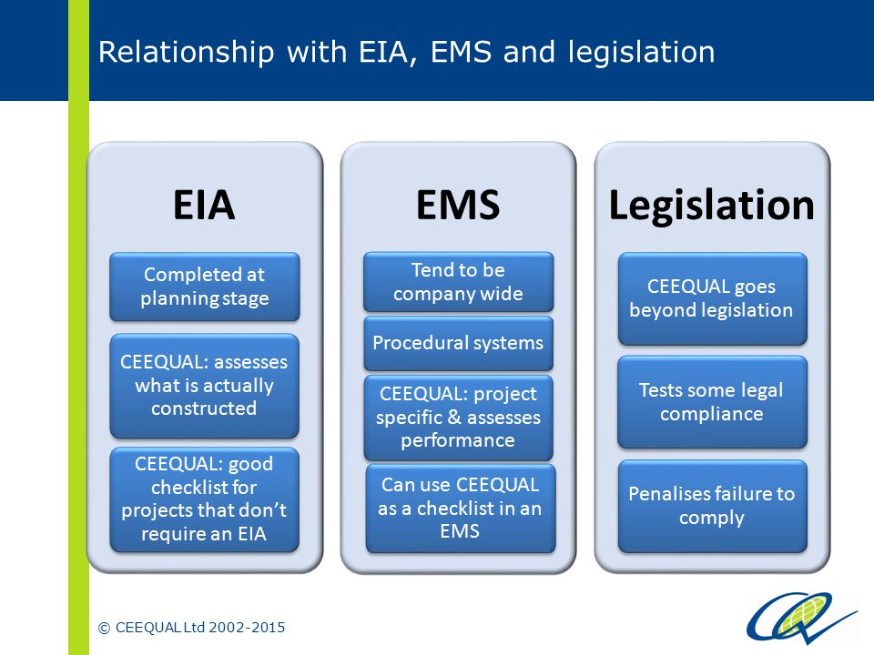eia ems Emis: environmental management information system eia and iso 14001, ohsas 18001 iso 14001 was first published in 1996 and specifies the requirements for an environmental management system.