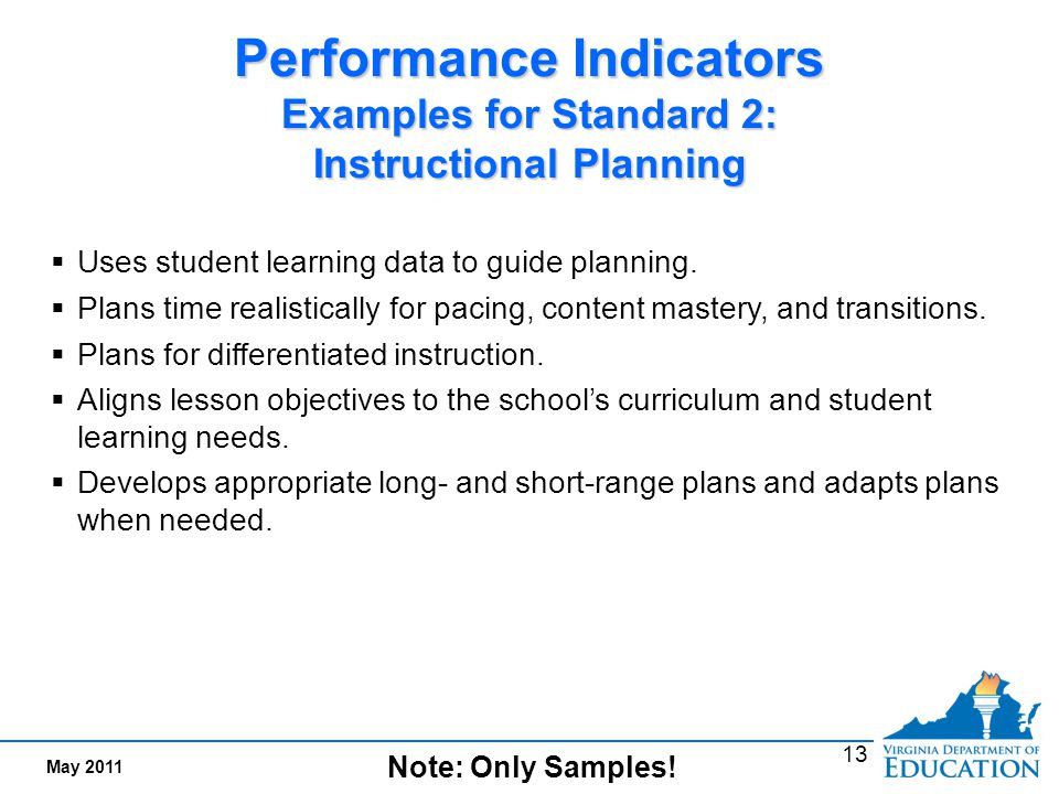 Teacher Performance Standard 3: Instructional Delivery