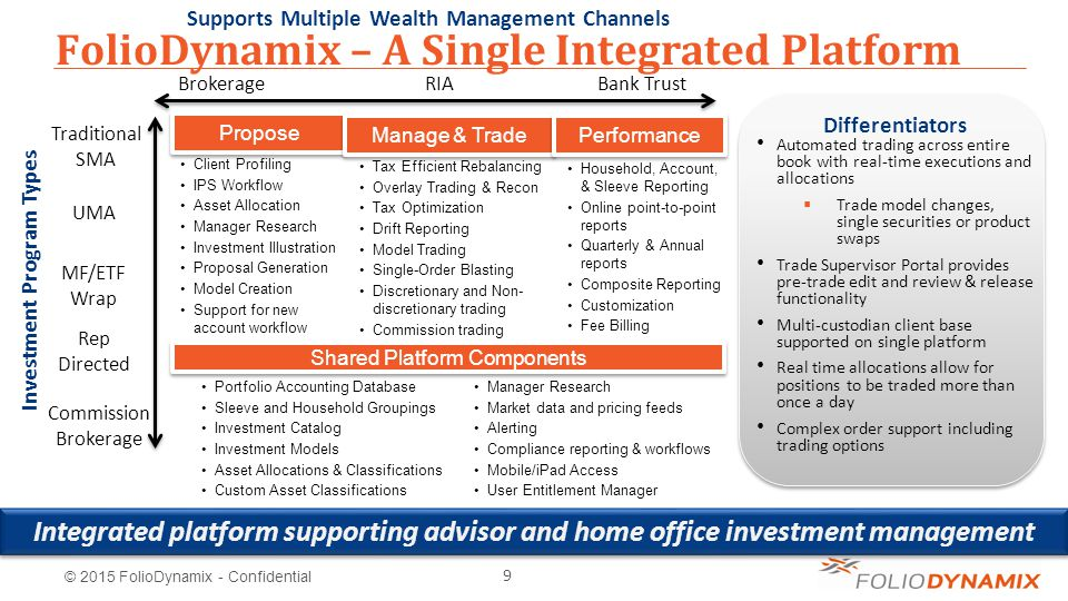 Firm Platform And Services Overview Ppt Video Online