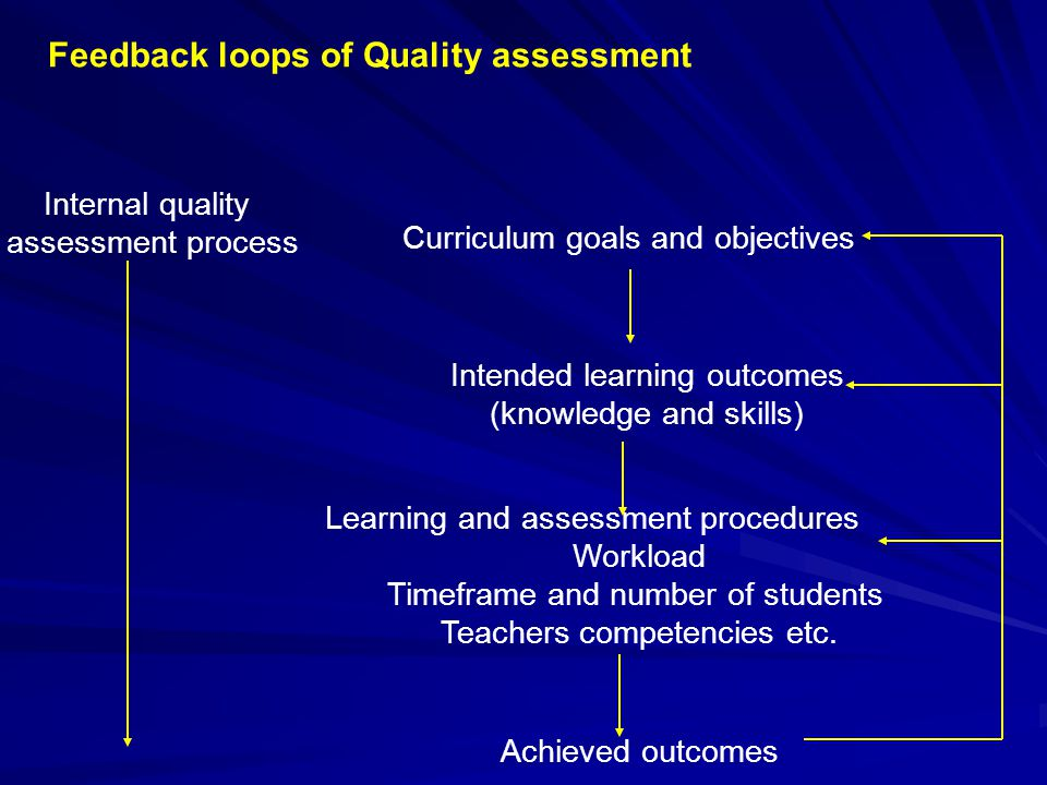 Feedback loops of Quality assessment