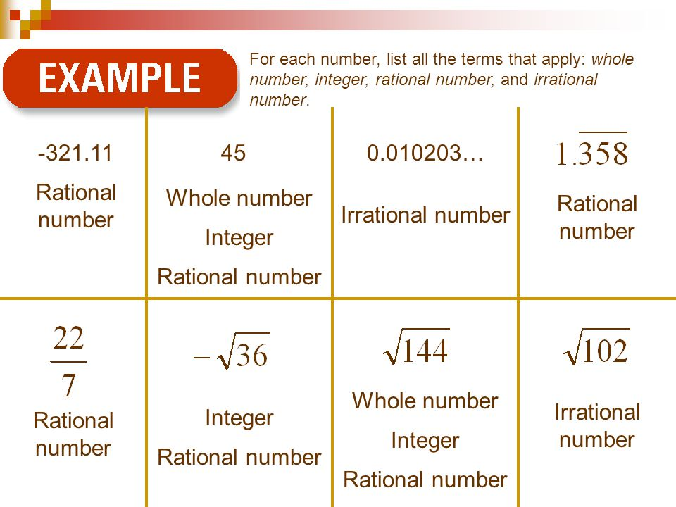 -321.11 45 0.010203… Rational number Whole number Rational number
