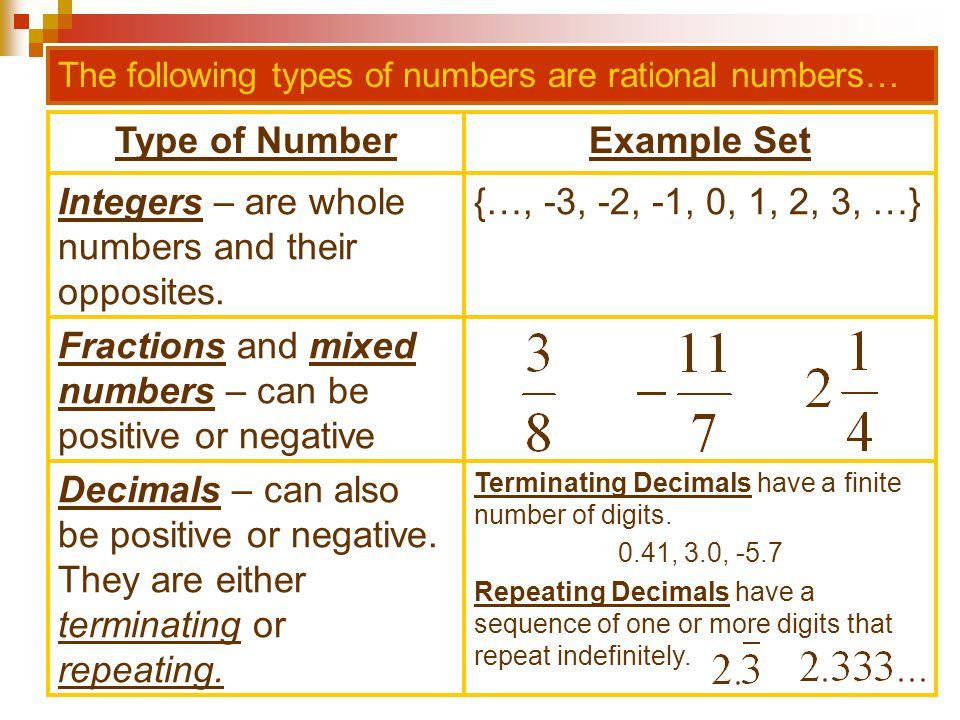 Example Set Type of Number