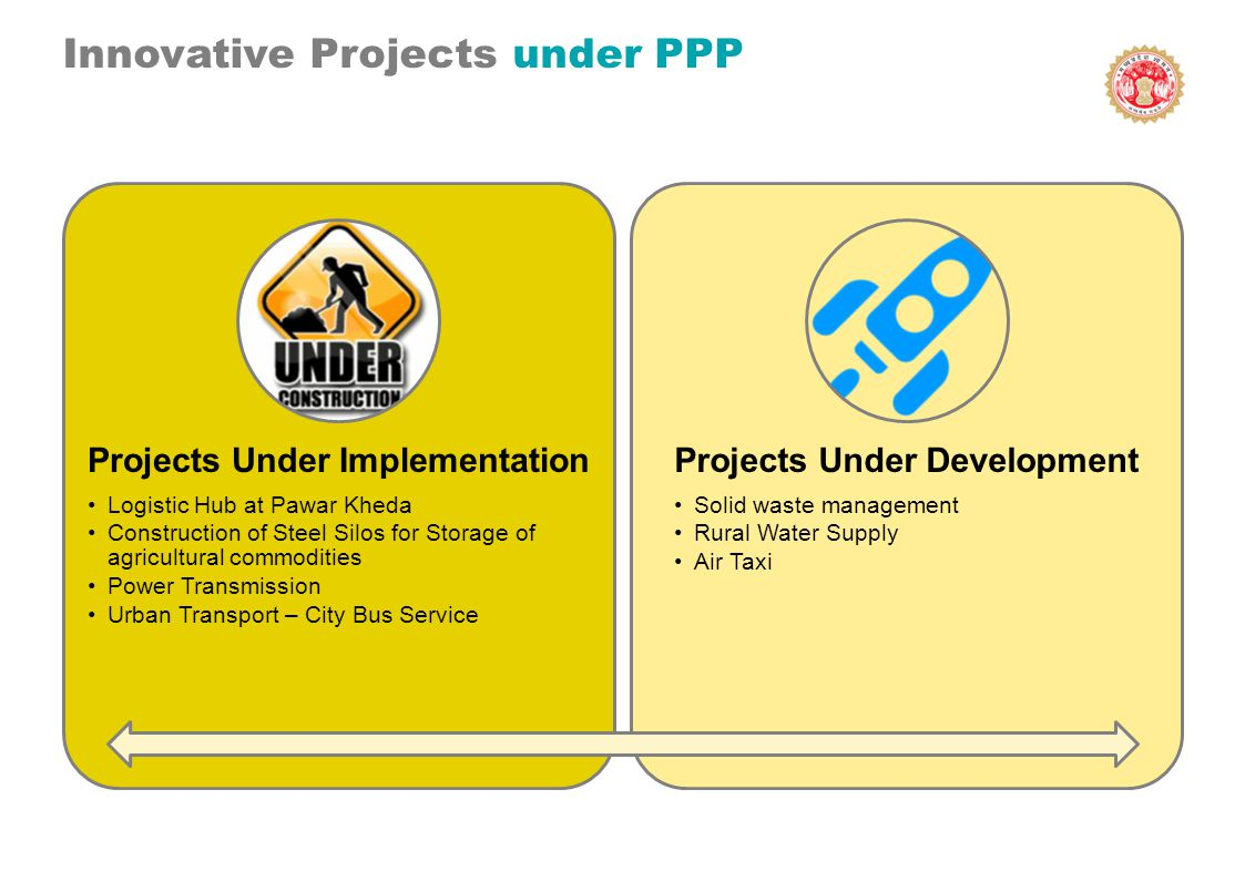Public private partnerships ppt video online download - Innovative water decontamination project ...