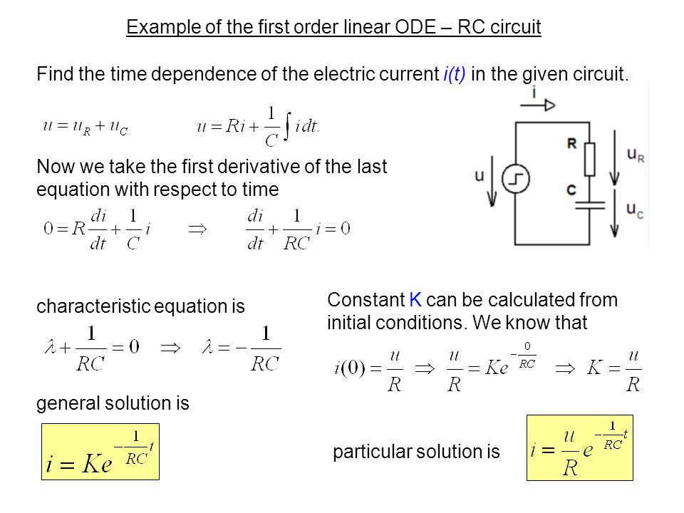 Differential Equation And G Nagy Ode Coursework Service