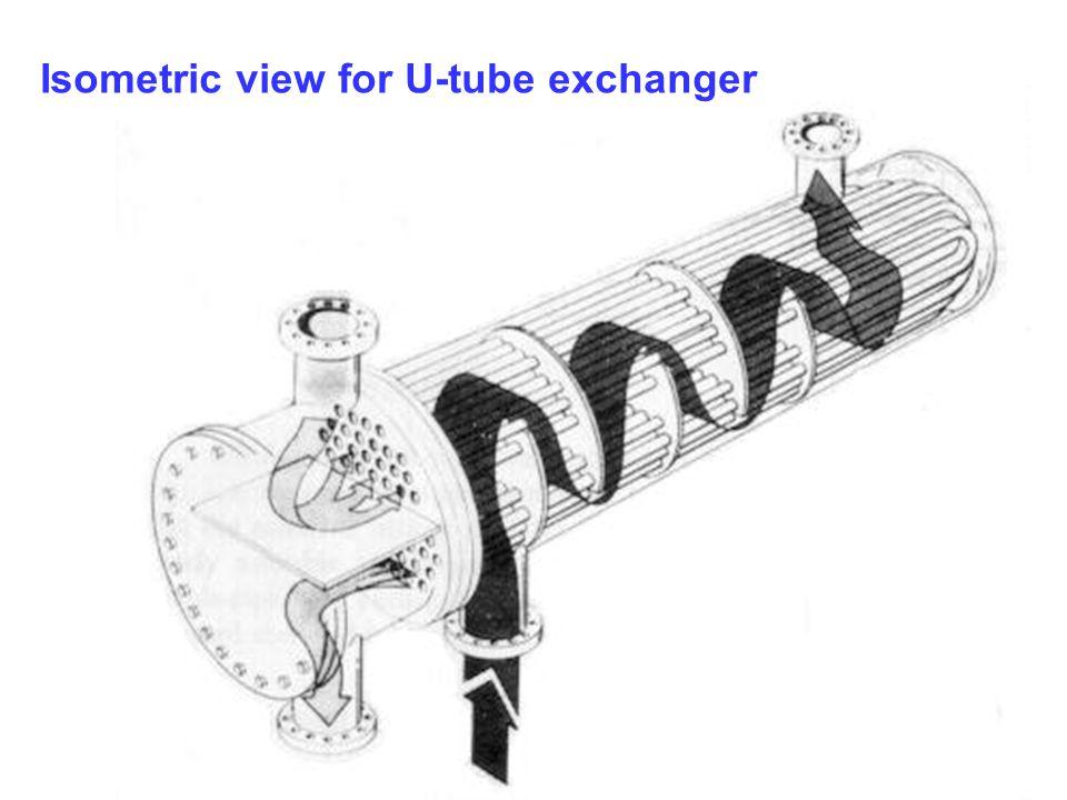 how to avoid temperature cross in heat exchanger in aspen