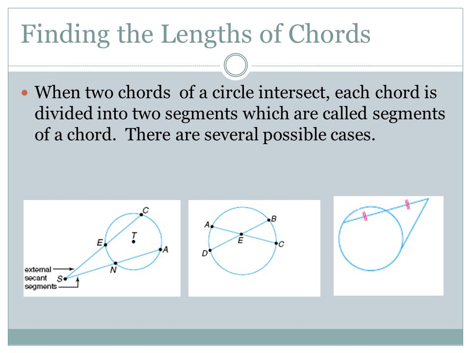 Finding the Lengths of Chords