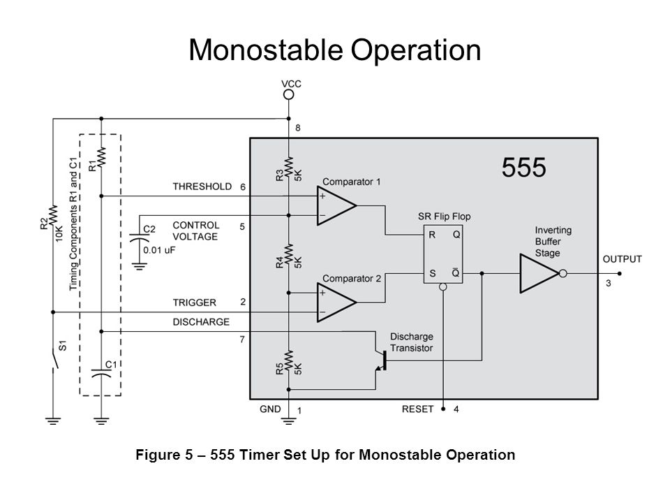 Monostable Operation Figure 5 – 555 Timer Set Up for Monostable Operation