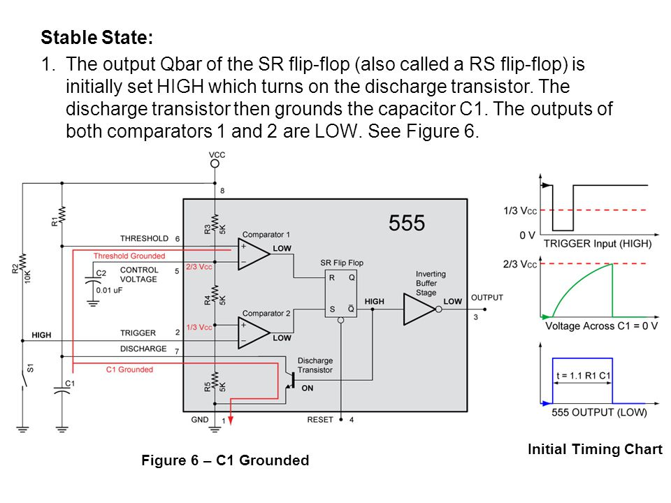 Stable State: 1. The output Qbar of the SR flip-flop (also called a RS flip-flop) is initially set HIGH which turns on the discharge transistor. The discharge transistor then grounds the capacitor C1. The outputs of both comparators 1 and 2 are LOW. See Figure 6.